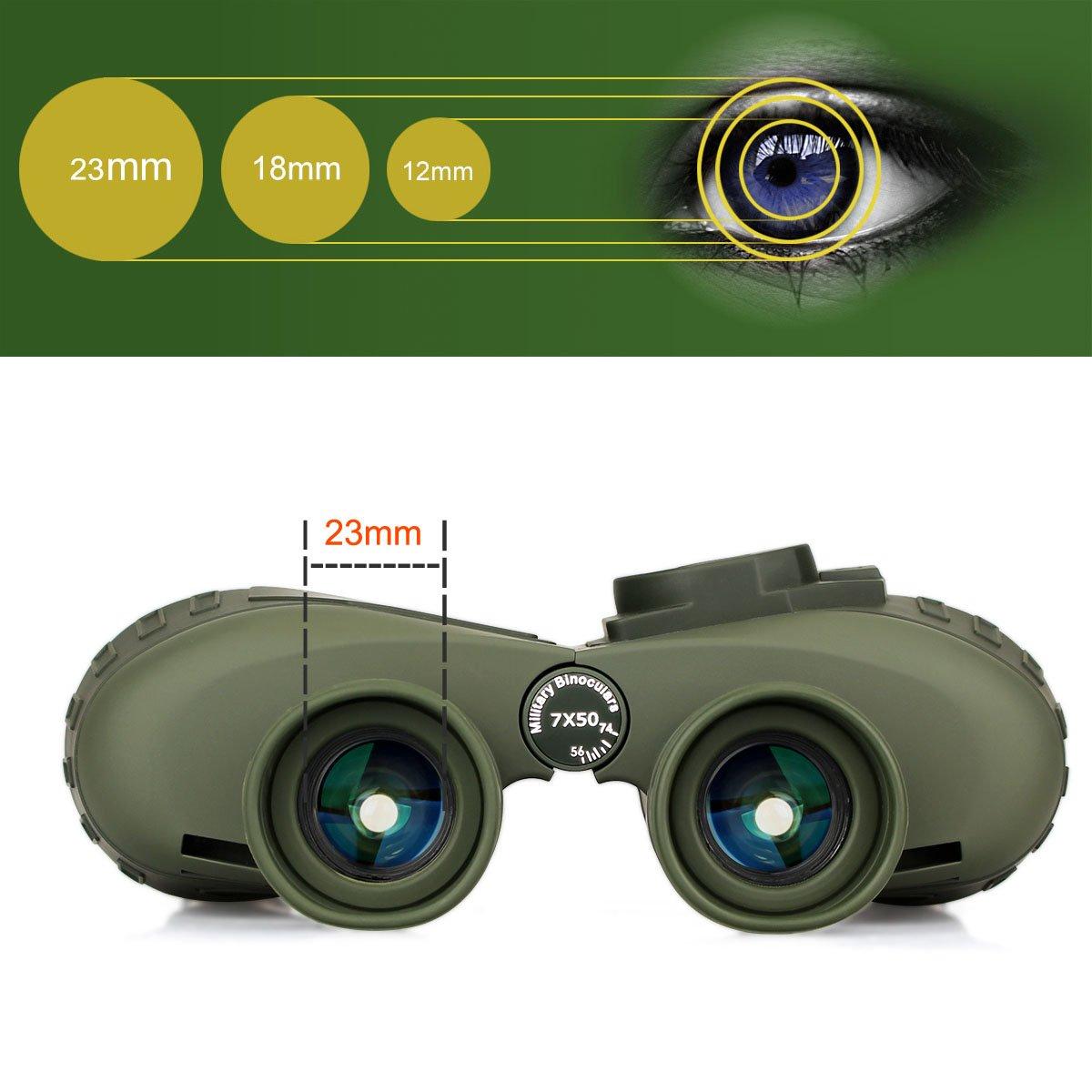 military binoculars with rangefinder pic-3