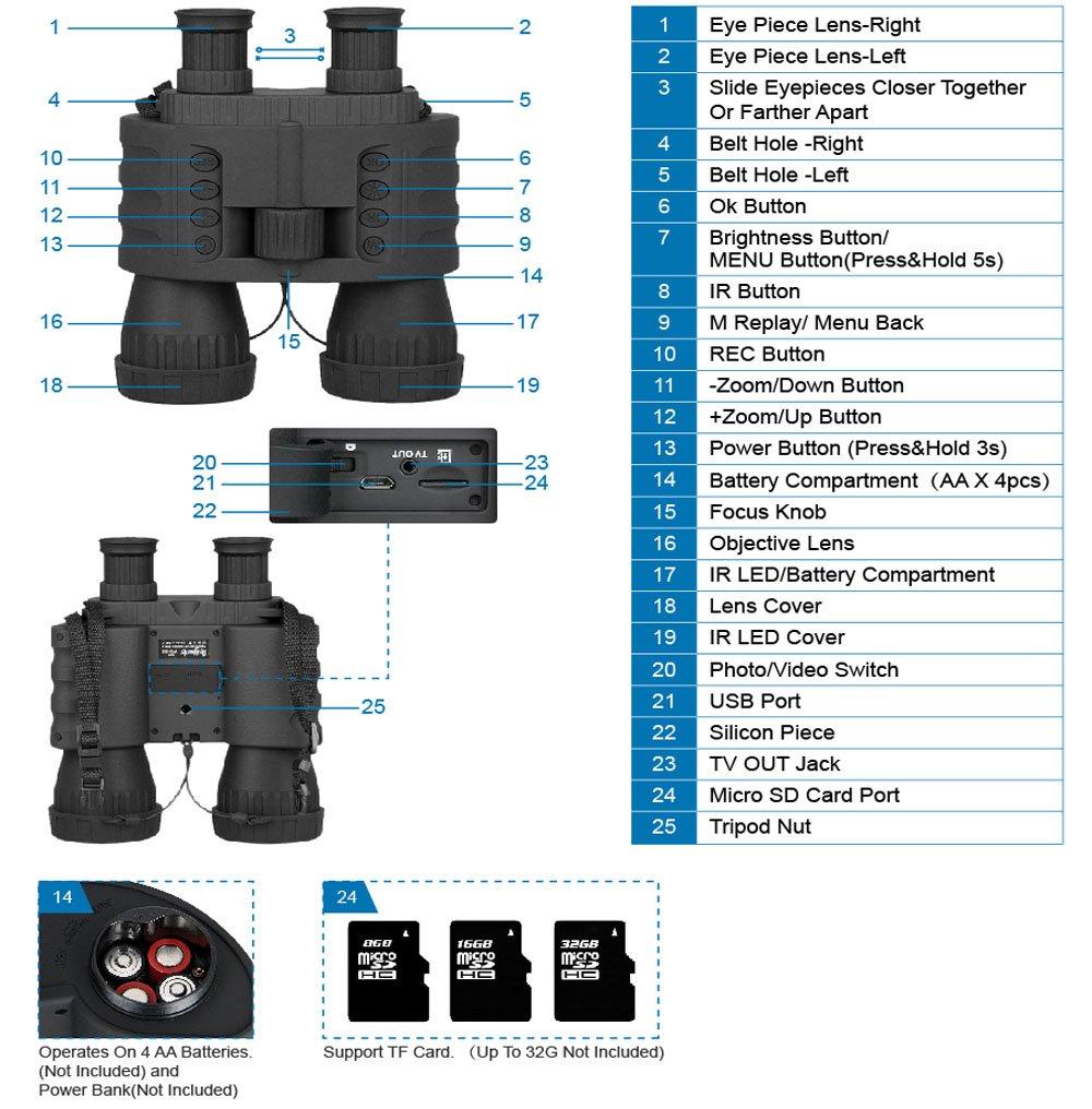 Bestguarder WG-80 Best Night Vision Binoculars pic-4