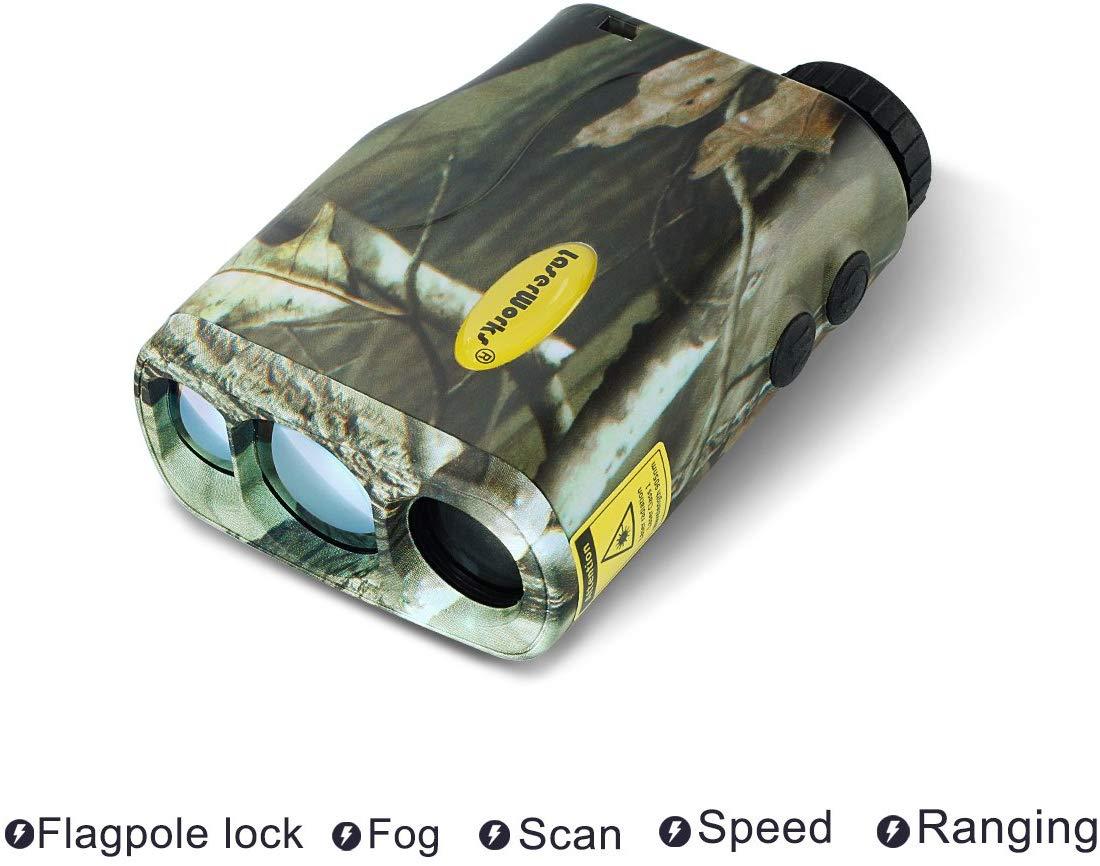 Best Rangefinder Camera pic-1