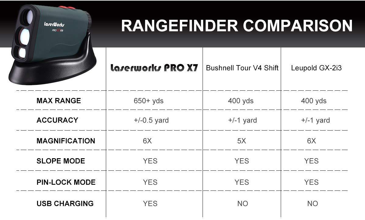 Laserworks Rangefinder detail pic